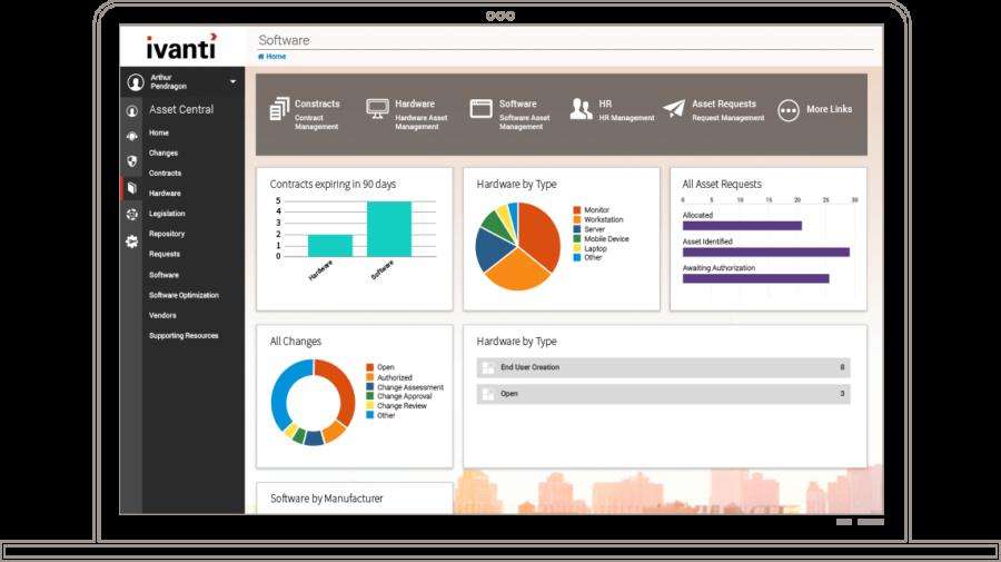 Laptop z kolorowymi wykresami na ekranie z logiem Ivanti pokazujący Zarządzanie zasobami IT.