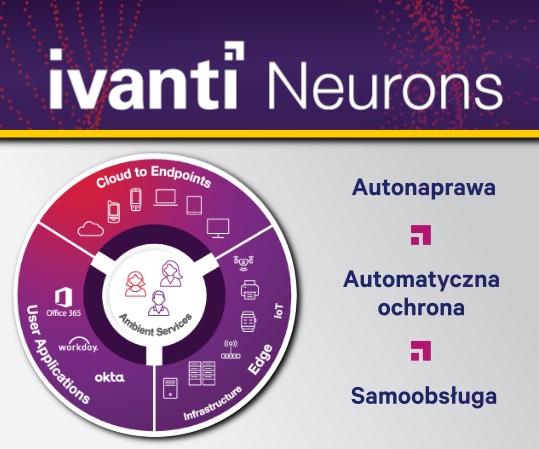 ivanti neurons - autonaprawa, automatyczna ochrona, samoobsługa