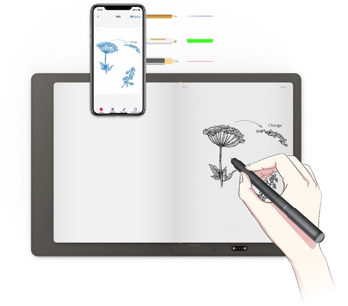 notatnik elektroniczny jako pochodna tabletu