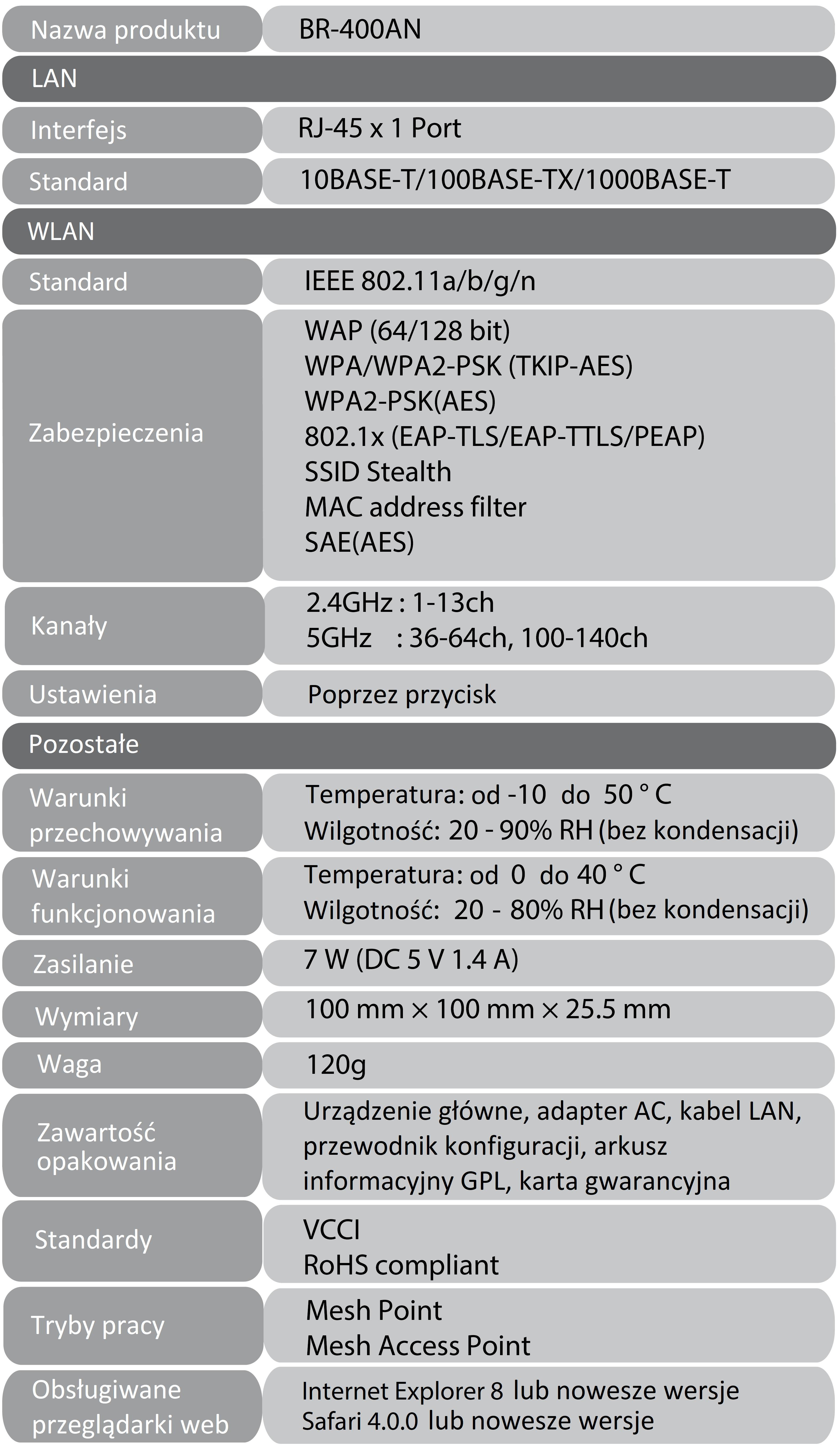 tabela ze specyfikacją Silex BR-400AN